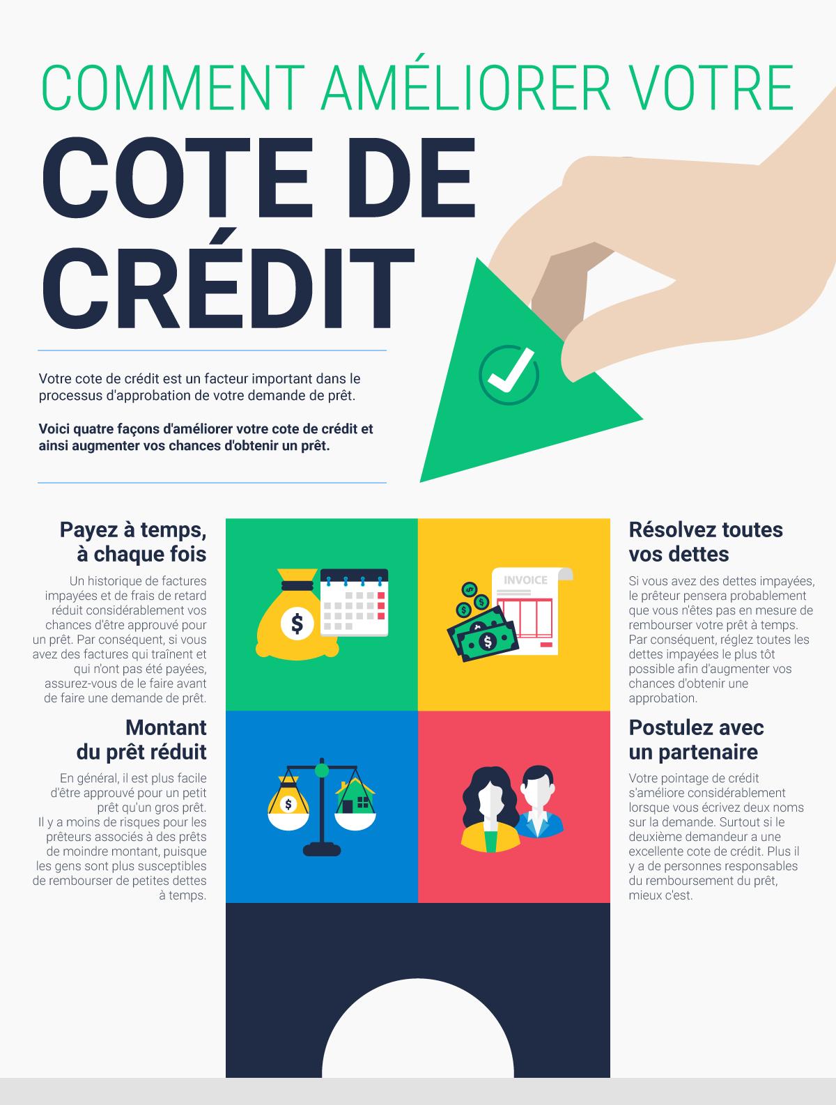 Comment améliorer votre cote de crédit ?